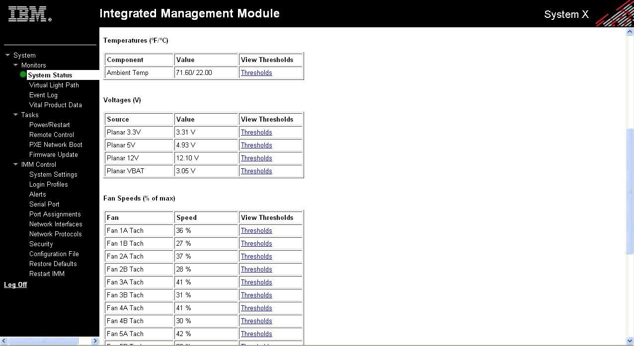 Monitoring via IPMI   Linuxaria